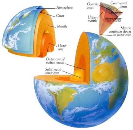 planeta-núcleo-2