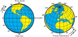 Coordenadas geográficas - Wikipedia, la enciclopedia libre